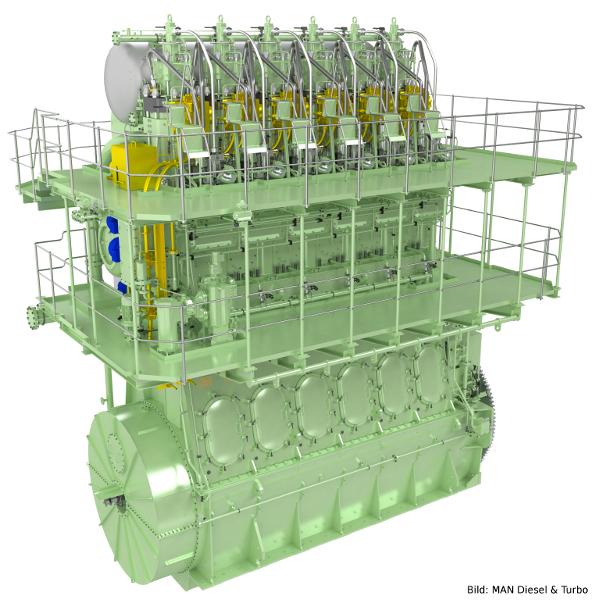 Der Dual-Fuel-Motor MAN B&W ME-LGI